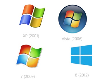 Windows XP, Vista 7 and 8